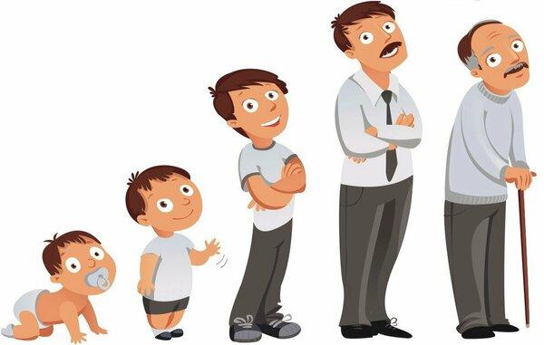 Вопрос про возраст семьи